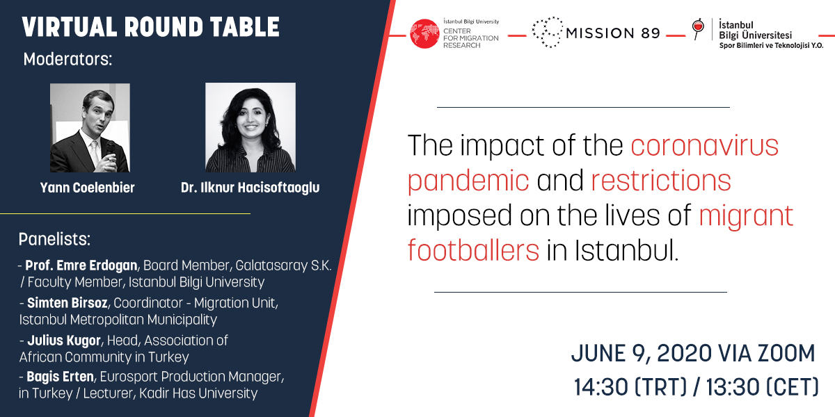 Virtual Round Table: The impact of the coronavirus pandemic and restrictions imposed on the lives of migrant footballers in Istanbul