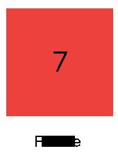 tarihce-7-fakulte
